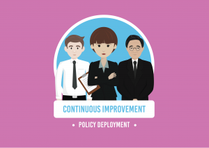 three smartly dressed animated characters stood in a line with the words continuous improvement and policy deployment in white writing below on a light purple background