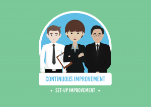 three smartly dressed animated characters stood in a line with the words continuous improvement and set-up improvement in white writing below on a mint green background