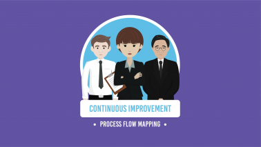 three smartly dressed animated characters stood in a line with the words continuous improvement and process flow mapping in white writing below on a purple background