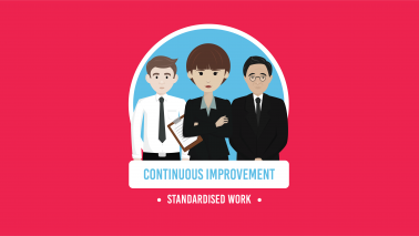 three smartly dressed animated characters stood in a line with the words continuous improvement and standardised work in white writing below with a dark pink background