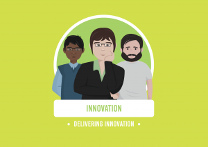 three casually dressed animated characters stood in a line with the words innovation and delivering innovation in green and white writing below on a lime green background