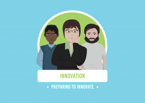 three casually dressed animated characters stood in a line with the words innovation and preparing to innovation in green and white writing below on a light blue background