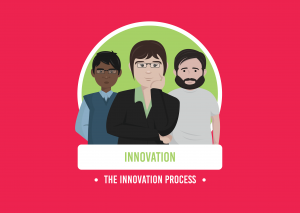 three casually dressed animated characters stood in a line with the words innovation and the innovation process in green and white writing below on a dark pink background